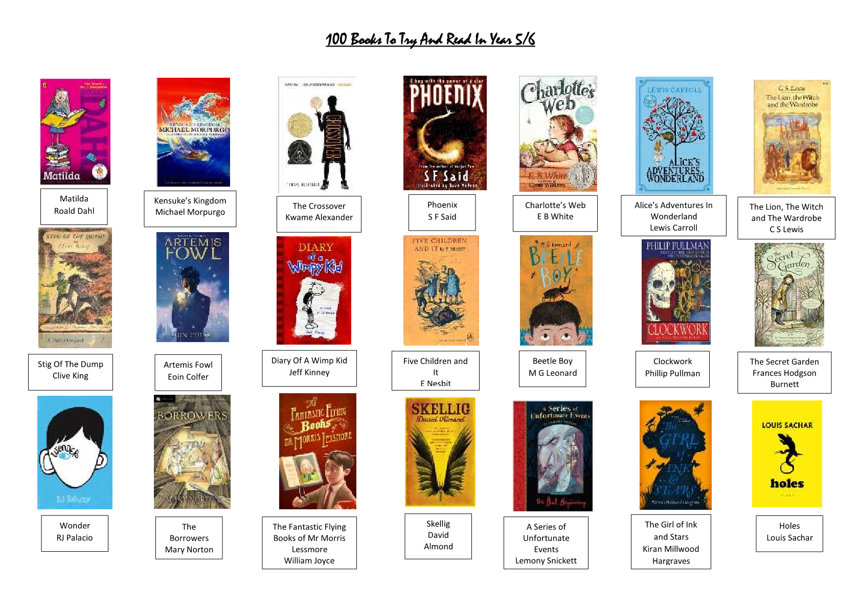 100 books to read by UKS2 – Y5/6